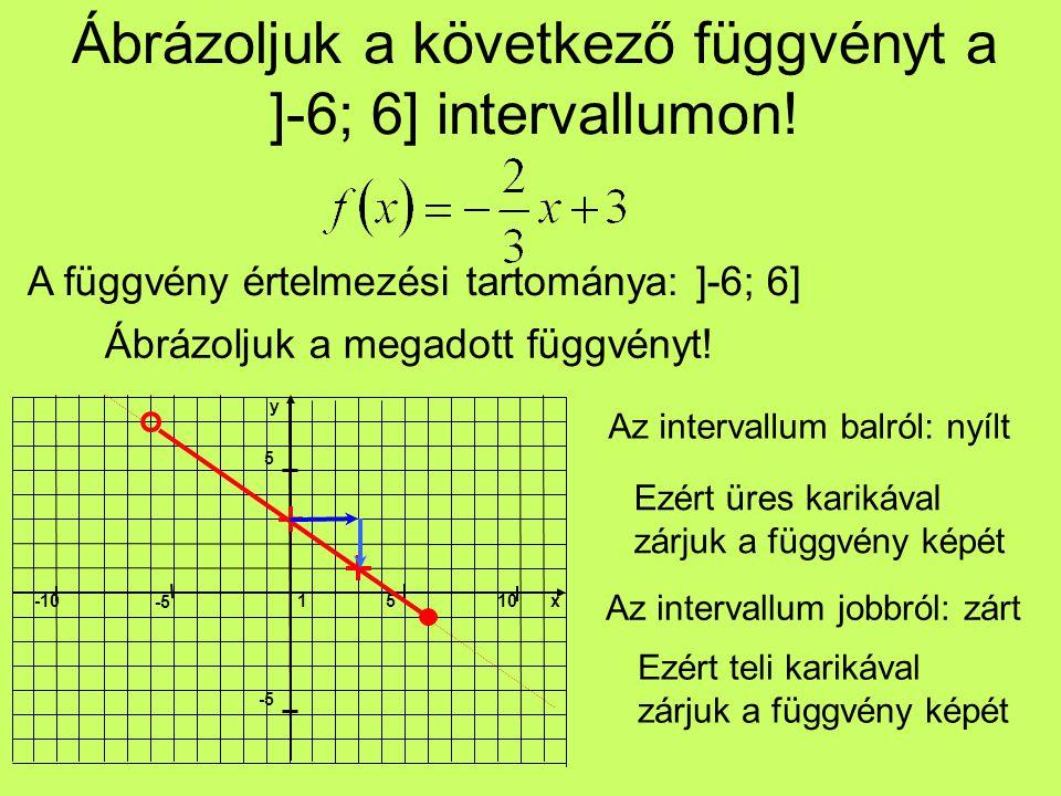 Ábrázoljuk a következő függvényt a ]-6; 6] intervallumon!
